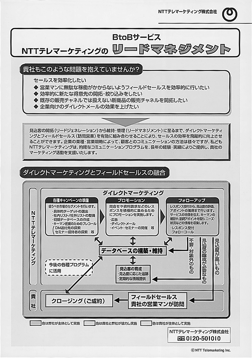 NTTテレマーケティング(株)が提供する各種サービスのリーフレット