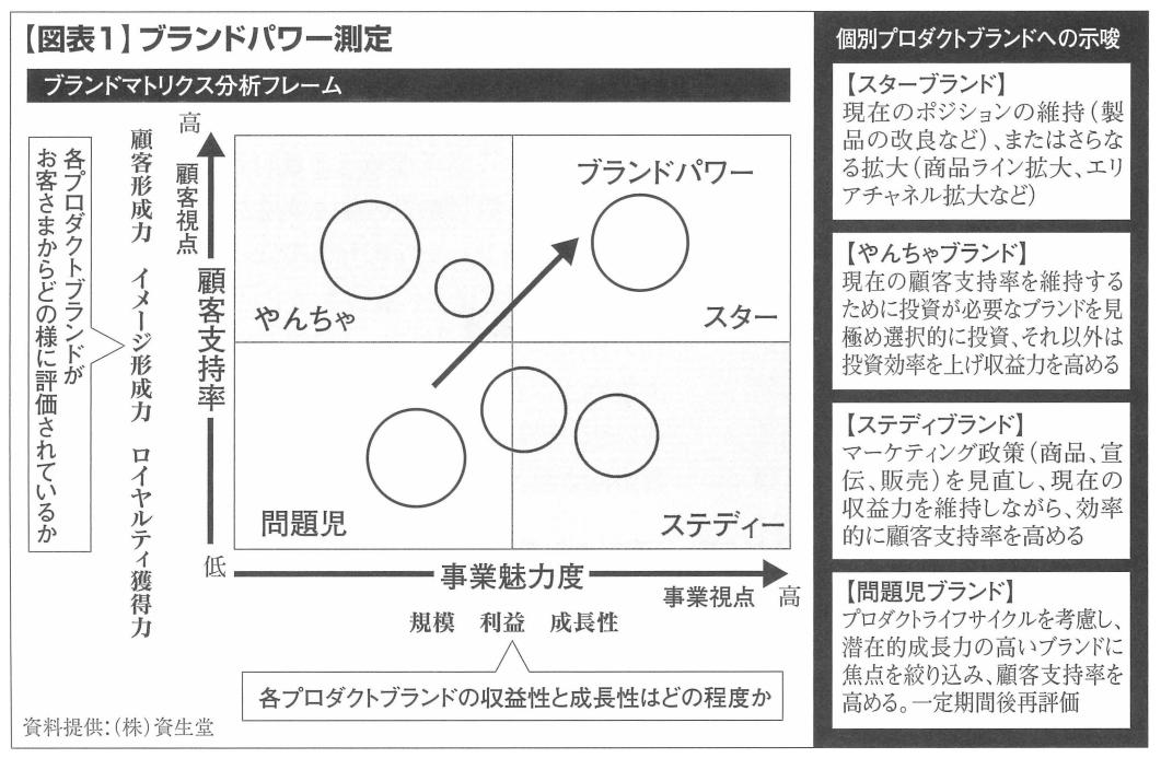 0203-cs1図1